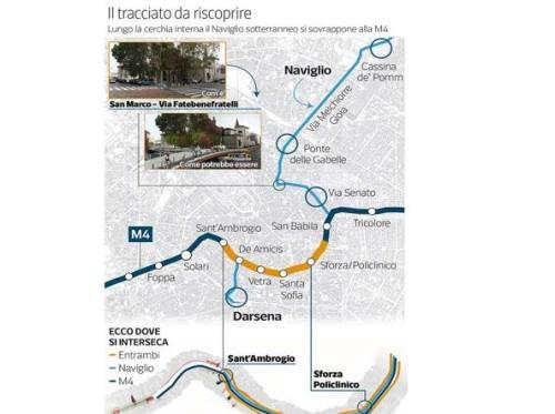 grafico-naviglio-U43040405740604zMB-U43150144105310F-1224x916@Corriere-Web-Milano-593x443[1]