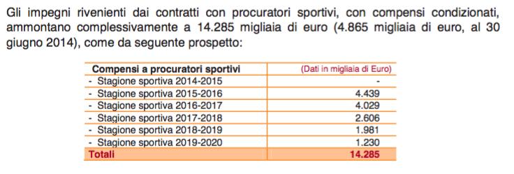 debiti-roma[1]