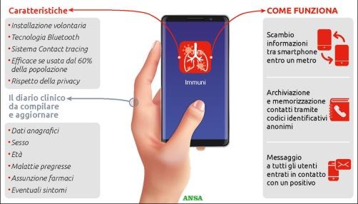 immuni-app-covid