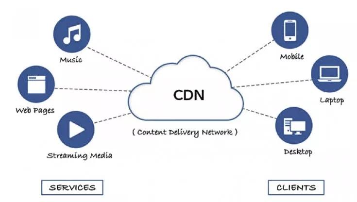 Giù la CDN: blackout per i siti di New York Times, Guardian, Governo GB, Cnn ealtri